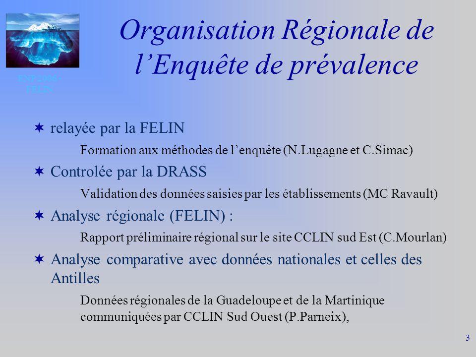 ENP 2006 - FELIN 34 Résumé des 2 enquêtes régionales de prévalence AnnéeESPatients InfectésInfections N%N% ENP 2001 Nationaux 305 65621 010 6,9 23 024 7,5 Réunion 137944 3.19 - - ENP 2006 Nationaux 358 46717 820 4,97 19 296 5,38 Réunion 208484 4,0 94 4.5