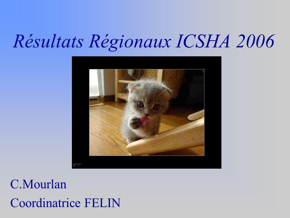 Résultats Régionaux ICSHA 2006 C.Mourlan Coordinatrice FELIN