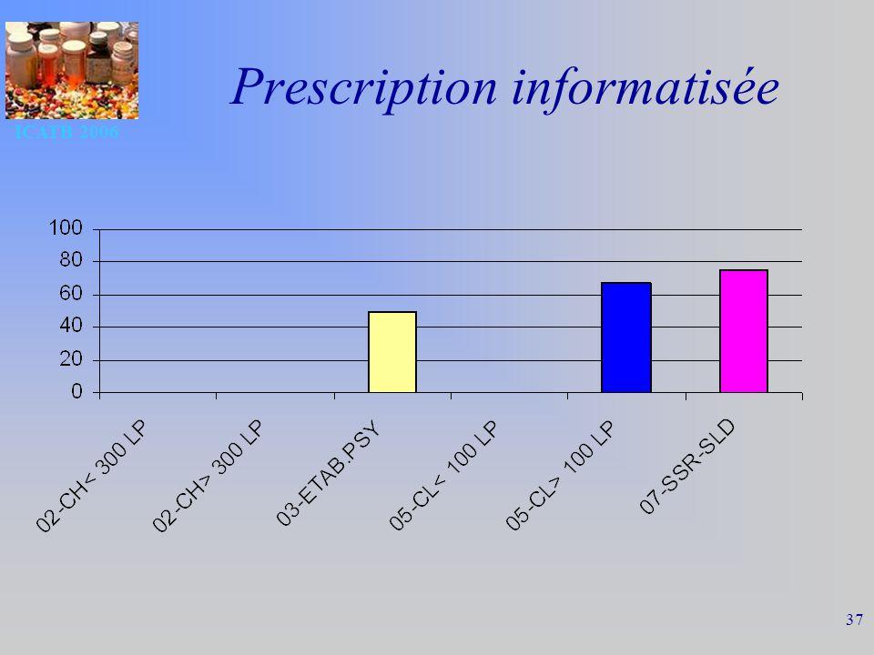ICATB 2006 37 Prescription informatisée