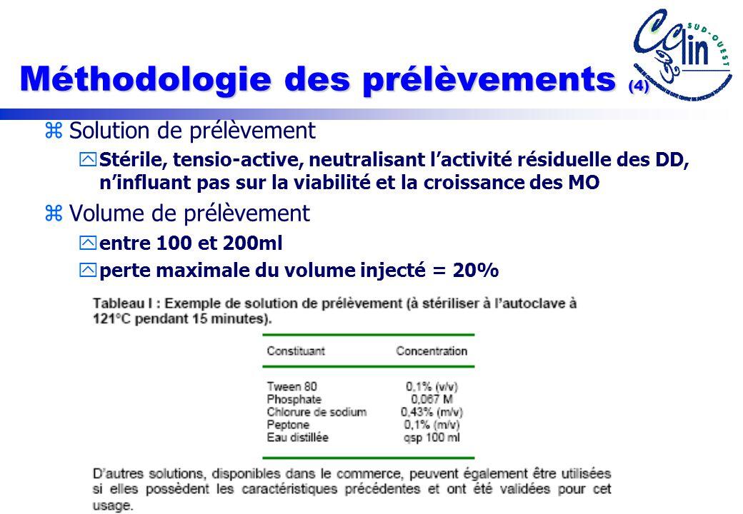 Méthodologie des prélèvements (4) zSolution de prélèvement yStérile, tensio-active, neutralisant lactivité résiduelle des DD, ninfluant pas sur la viabilité et la croissance des MO zVolume de prélèvement yentre 100 et 200ml yperte maximale du volume injecté = 20%