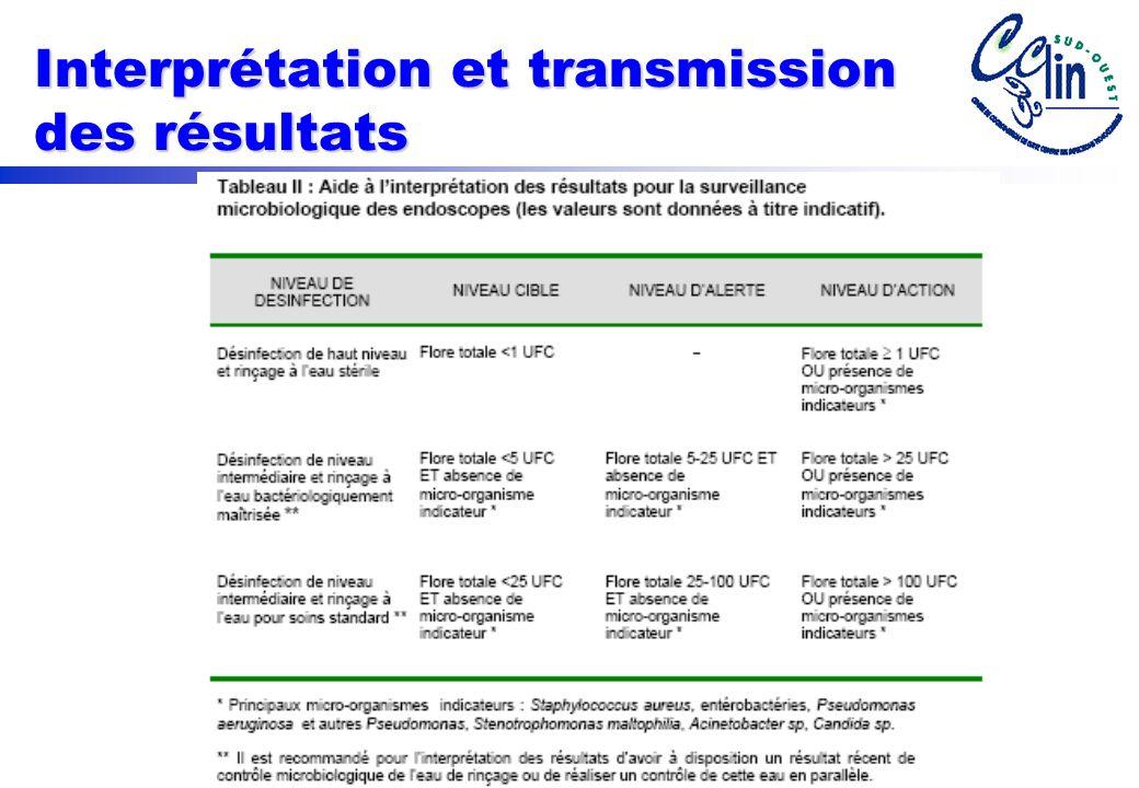 Interprétation et transmission des résultats