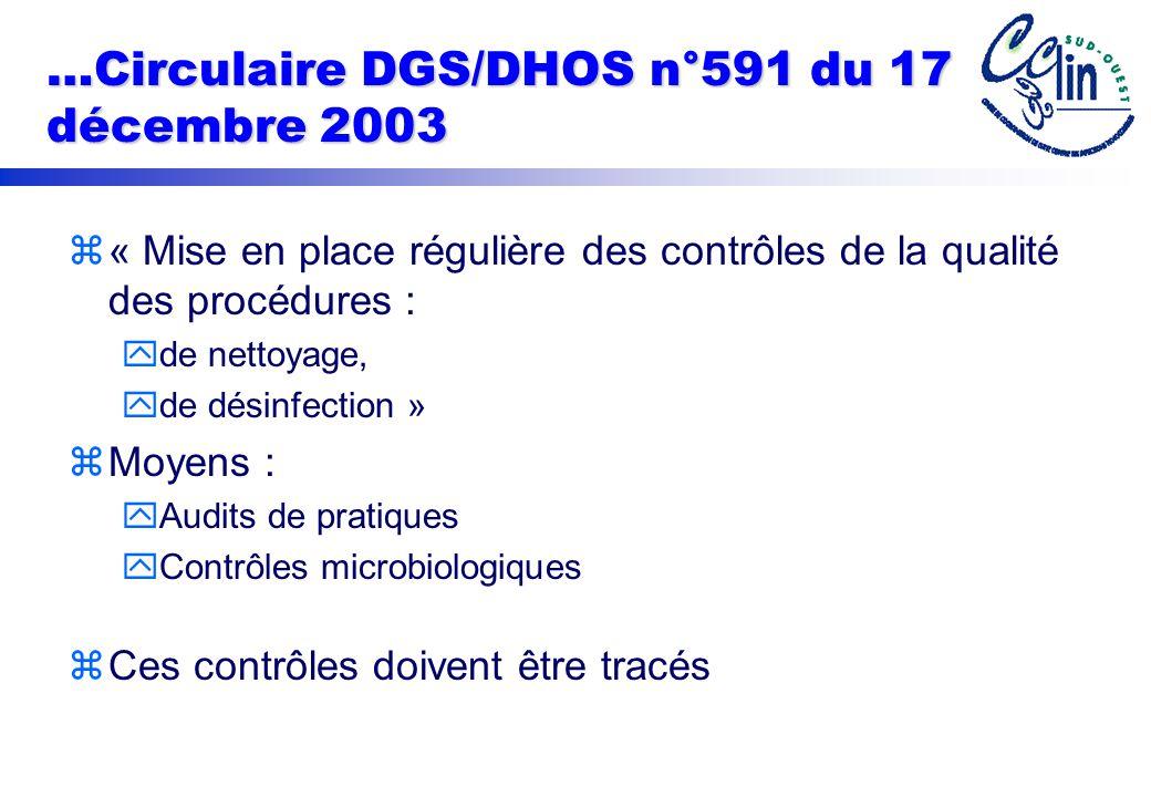 …Circulaire DGS/DHOS n°591 du 17 décembre 2003 z« Mise en place régulière des contrôles de la qualité des procédures : yde nettoyage, yde désinfection » zMoyens : yAudits de pratiques yContrôles microbiologiques zCes contrôles doivent être tracés