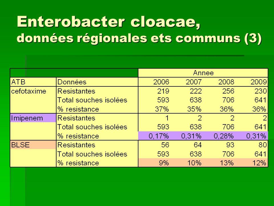 Enterobacter cloacae, données régionales ets communs (3)