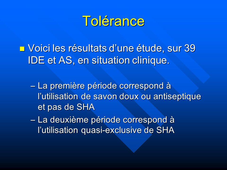Tolérance Voici les résultats dune étude, sur 39 IDE et AS, en situation clinique. Voici les résultats dune étude, sur 39 IDE et AS, en situation clin