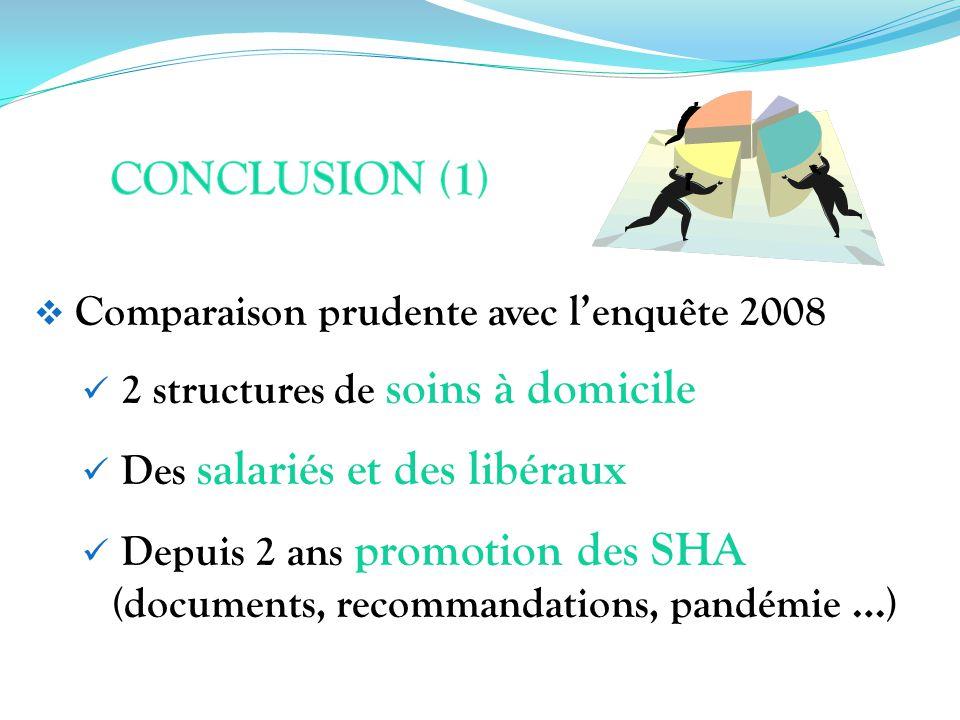 Comparaison prudente avec lenquête 2008 2 structures de soins à domicile Des salariés et des libéraux Depuis 2 ans promotion des SHA (documents, recom