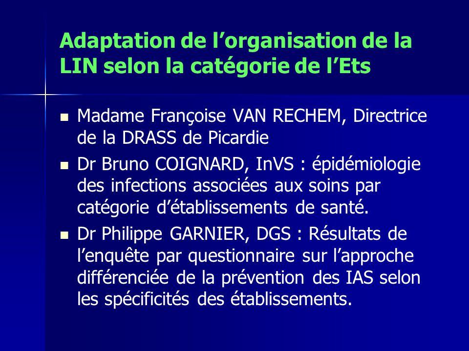Adaptation de lorganisation de la LIN selon la catégorie de lEts Madame Françoise VAN RECHEM, Directrice de la DRASS de Picardie Dr Bruno COIGNARD, InVS : épidémiologie des infections associées aux soins par catégorie détablissements de santé.