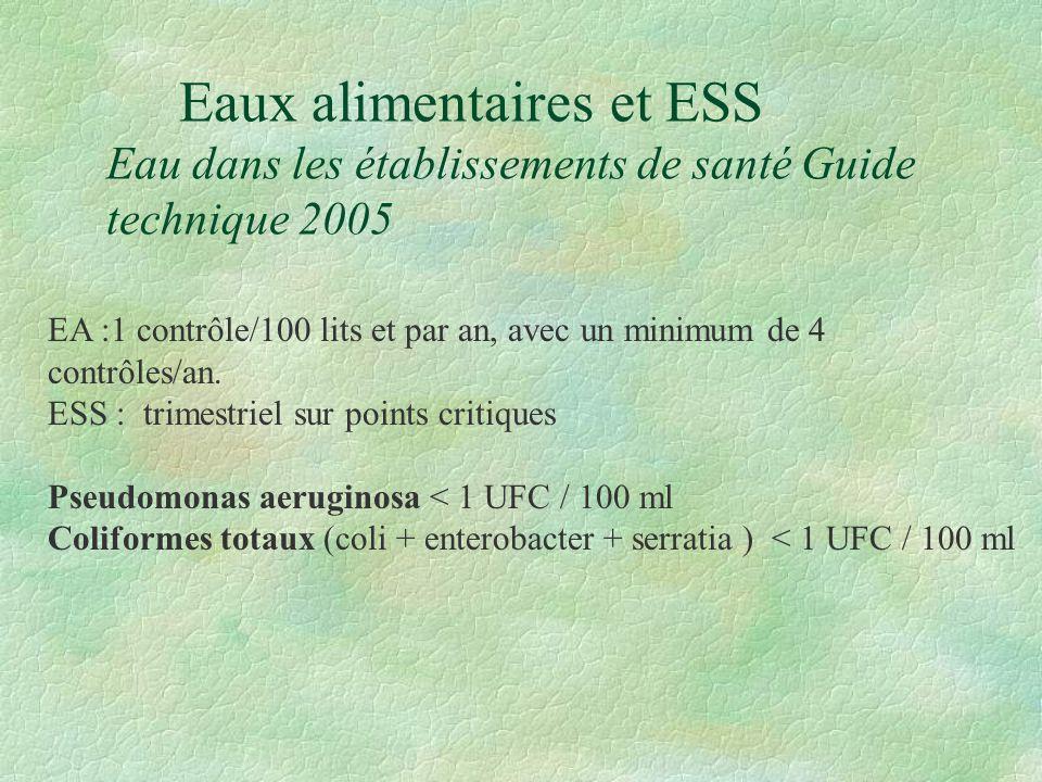Eaux alimentaires et ESS Eau dans les établissements de santé Guide technique 2005 EA :1 contrôle/100 lits et par an, avec un minimum de 4 contrôles/an.