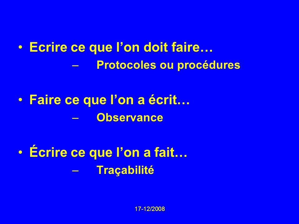 17-12/2008 Ecrire ce que lon doit faire… –Protocoles ou procédures Faire ce que lon a écrit… –Observance Écrire ce que lon a fait… –Traçabilité