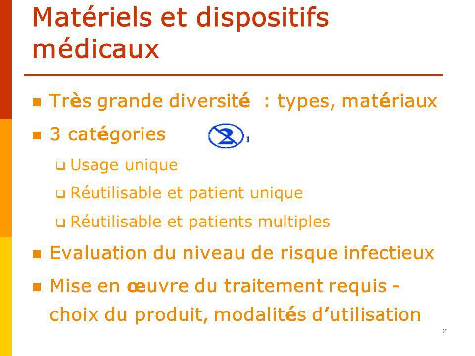 Gestion du matériel et des dispositifs médicaux Catherine Chapuis Equipe Sectorielle de Prévention du Risque Infectieux Lyon - Rhône Hospices Civils de Lyon