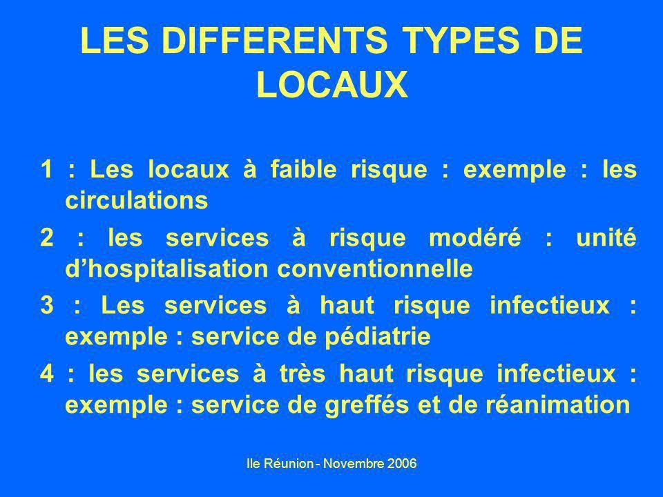 Ile Réunion - Novembre 2006 LES DIFFERENTS TYPES DE LOCAUX 1 : Les locaux à faible risque : exemple : les circulations 2 : les services à risque modér