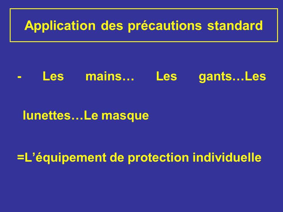 Application des précautions standard - Les mains… Les gants…Les lunettes…Le masque =Léquipement de protection individuelle
