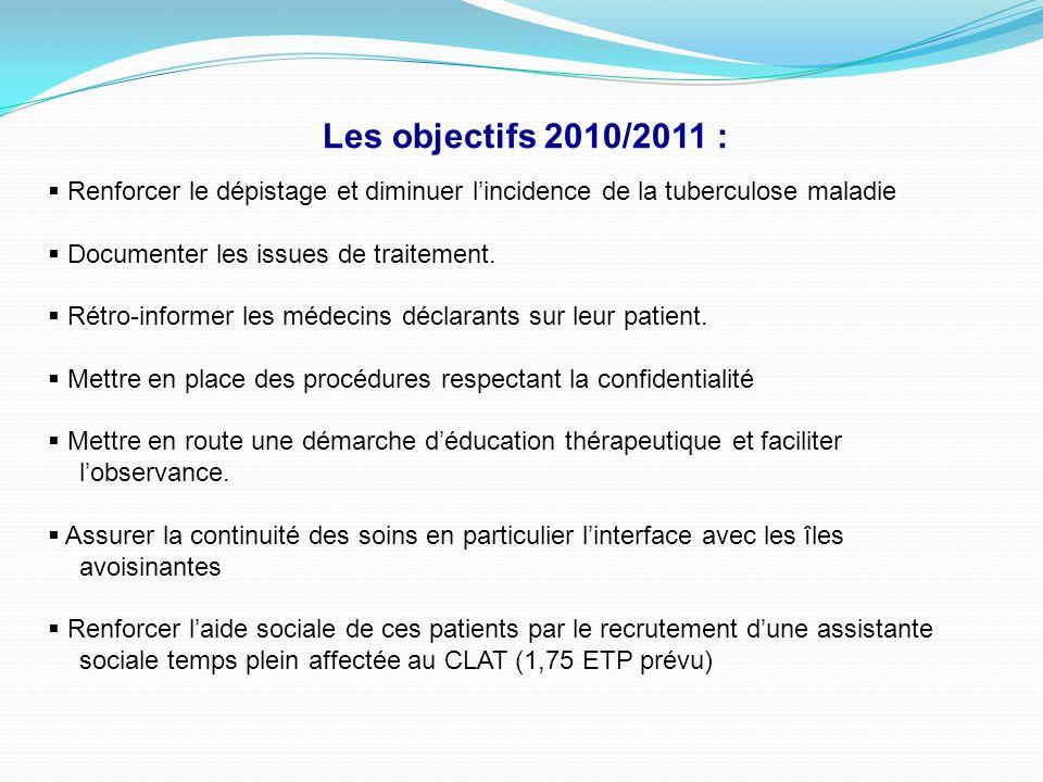 Les objectifs 2010/2011 : Renforcer le dépistage et diminuer lincidence de la tuberculose maladie Documenter les issues de traitement.