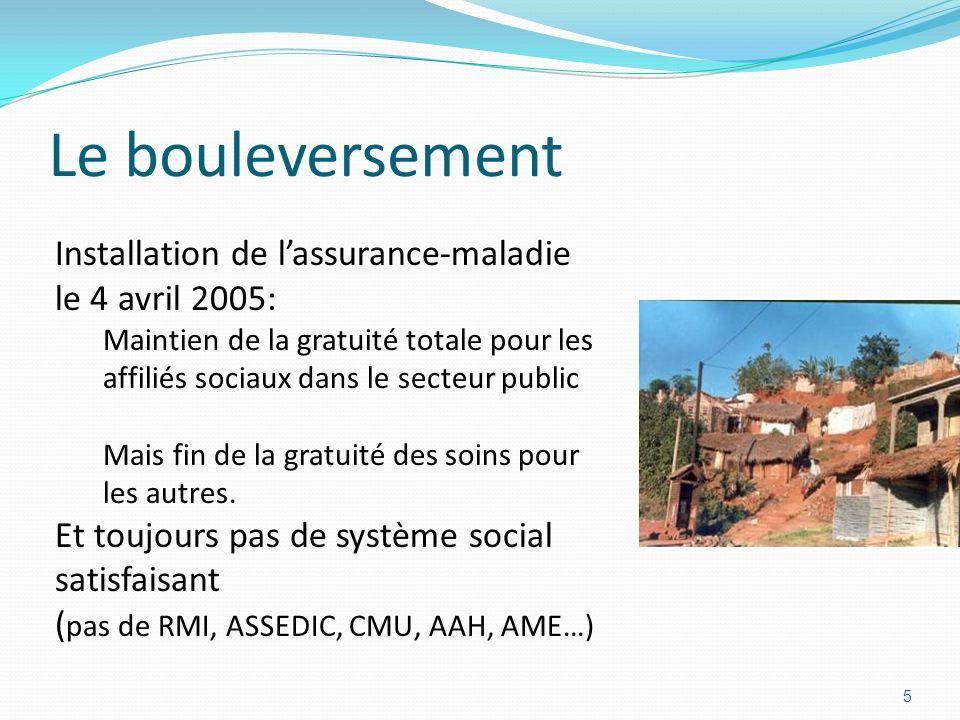 Le bouleversement 5 Installation de lassurance-maladie le 4 avril 2005: Maintien de la gratuité totale pour les affiliés sociaux dans le secteur public Mais fin de la gratuité des soins pour les autres.