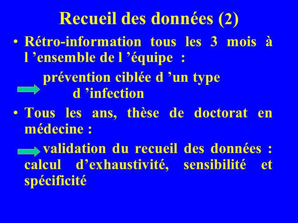 Recueil des données ( 2 ) Rétro-information tous les 3 mois à l ensemble de l équipe : prévention ciblée d un type d infection Tous les ans, thèse de