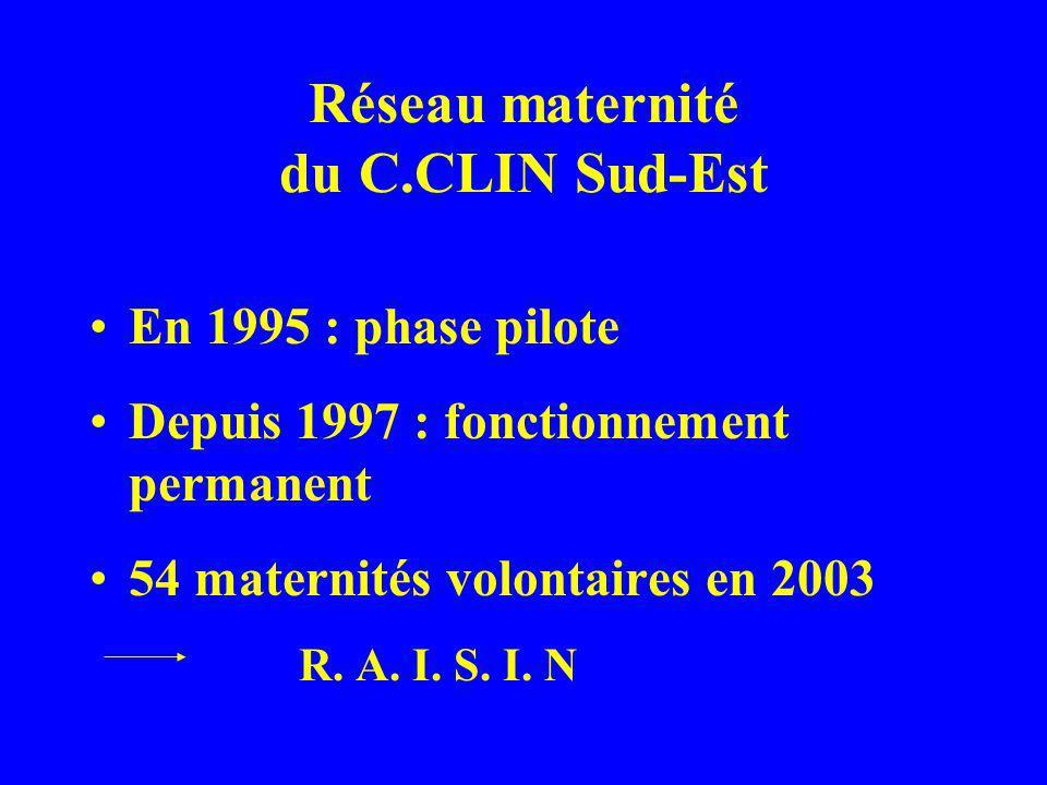 Réseau maternité du C.CLIN Sud-Est En 1995 : phase pilote Depuis 1997 : fonctionnement permanent 54 maternités volontaires en 2003 R. A. I. S. I. N