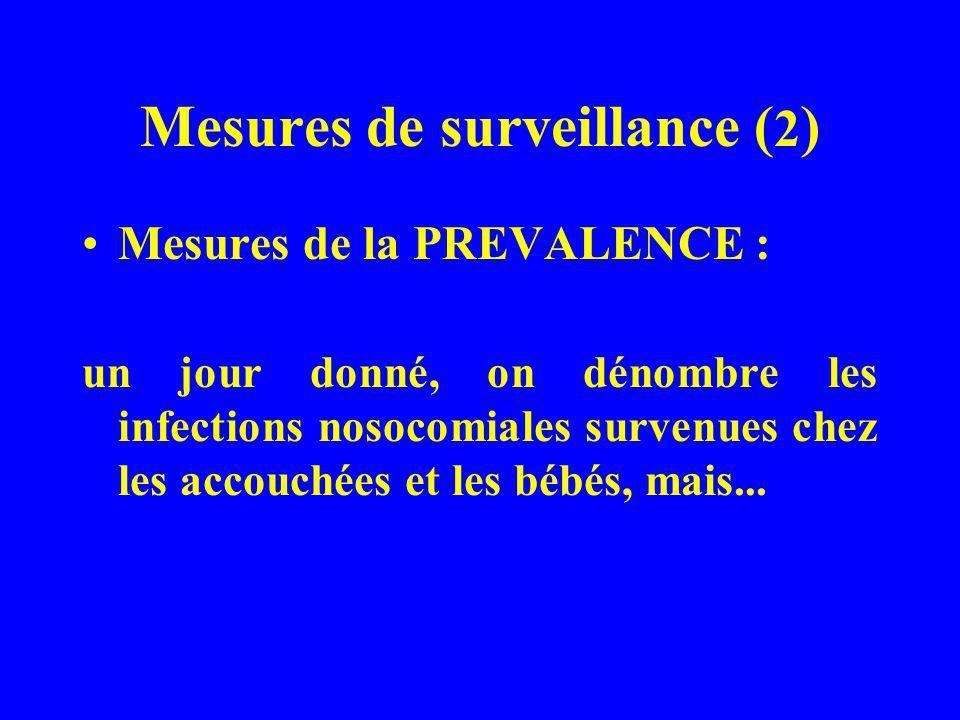 Mesures de surveillance ( 2 ) Mesures de la PREVALENCE : un jour donné, on dénombre les infections nosocomiales survenues chez les accouchées et les b