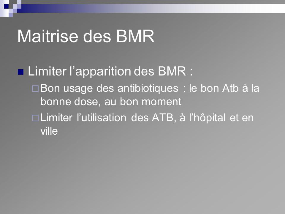 Maitrise des BMR Limiter lapparition des BMR : Bon usage des antibiotiques : le bon Atb à la bonne dose, au bon moment Limiter lutilisation des ATB, à