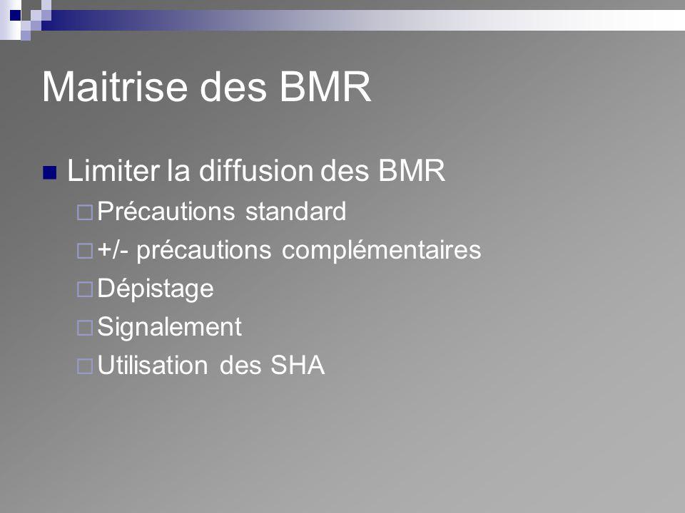Maitrise des BMR Limiter la diffusion des BMR Précautions standard +/- précautions complémentaires Dépistage Signalement Utilisation des SHA