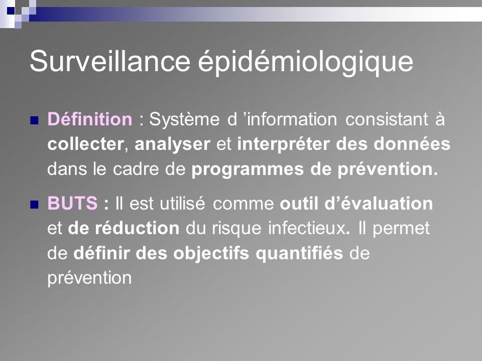 Surveillance épidémiologique Définition : Système d information consistant à collecter, analyser et interpréter des données dans le cadre de programme