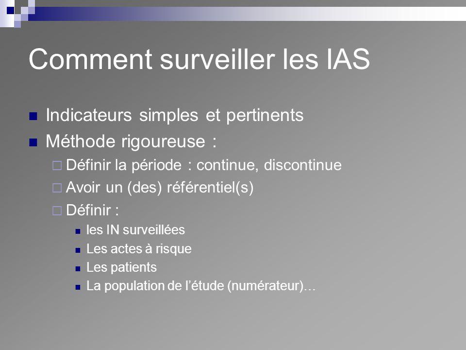 Comment surveiller les IAS Indicateurs simples et pertinents Méthode rigoureuse : Définir la période : continue, discontinue Avoir un (des) référentie