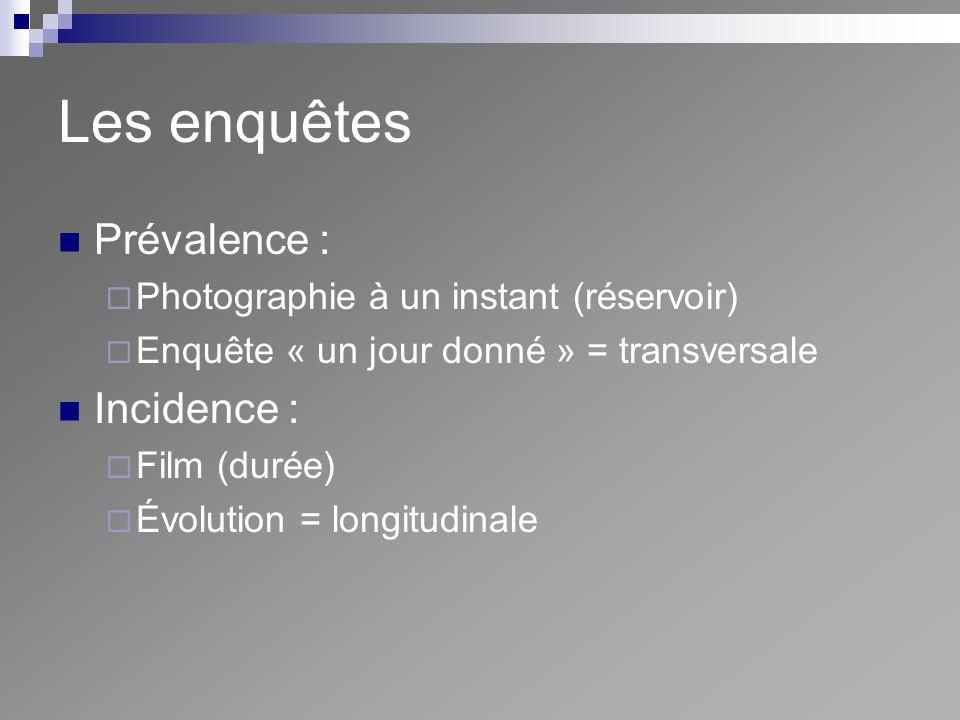 Les enquêtes Prévalence : Photographie à un instant (réservoir) Enquête « un jour donné » = transversale Incidence : Film (durée) Évolution = longitud