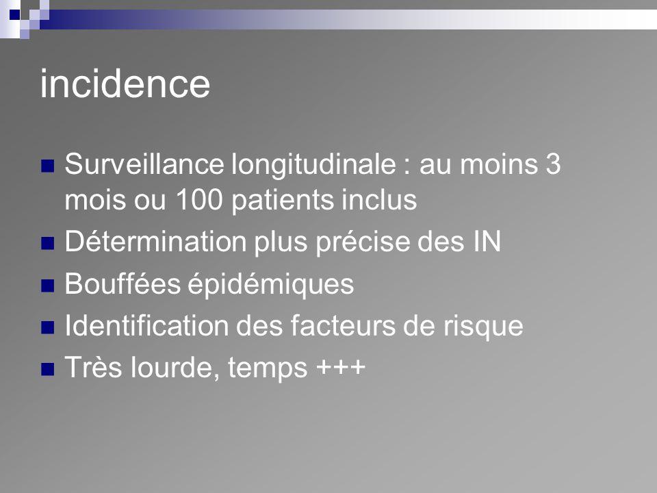 incidence Surveillance longitudinale : au moins 3 mois ou 100 patients inclus Détermination plus précise des IN Bouffées épidémiques Identification de
