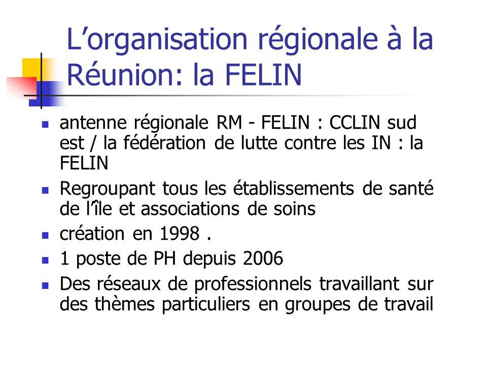 Lorganisation régionale à la Réunion: la FELIN antenne régionale RM - FELIN : CCLIN sud est / la fédération de lutte contre les IN : la FELIN Regroupa