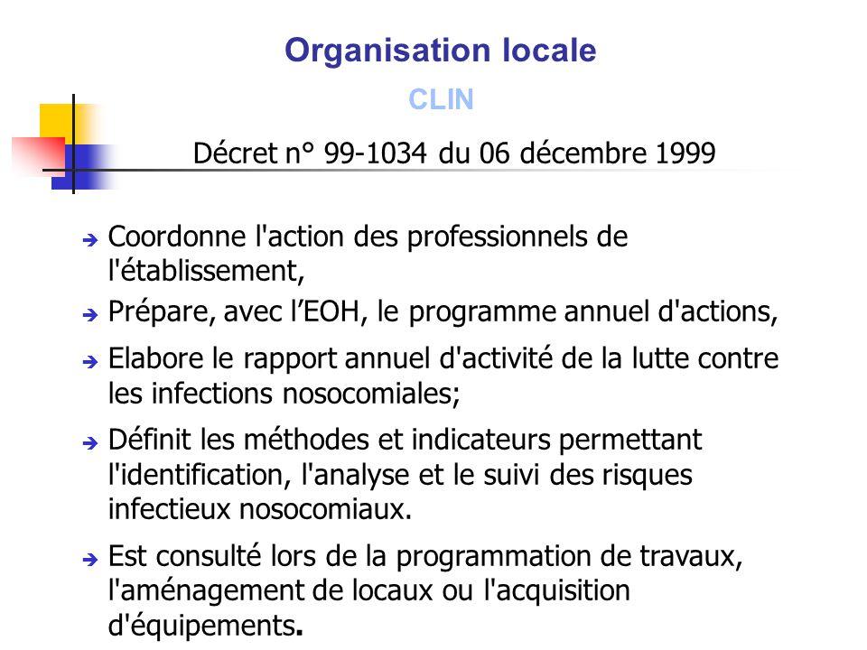 Décret n° 99-1034 du 06 décembre 1999 è Coordonne l'action des professionnels de l'établissement, è Prépare, avec lEOH, le programme annuel d'actions,