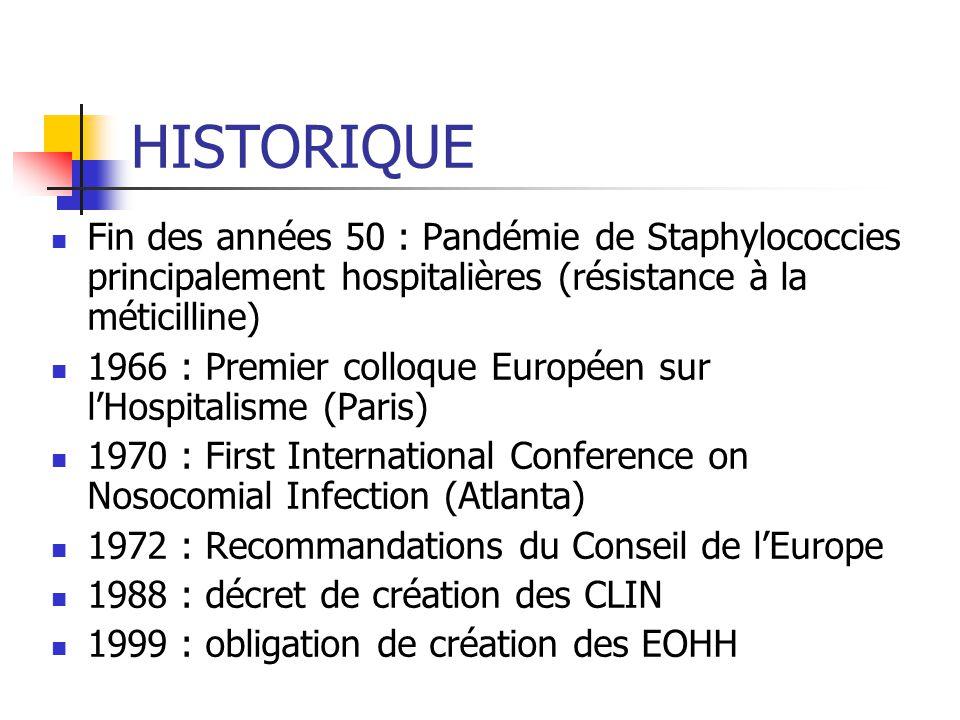 HISTORIQUE Fin des années 50 : Pandémie de Staphylococcies principalement hospitalières (résistance à la méticilline) 1966 : Premier colloque Européen