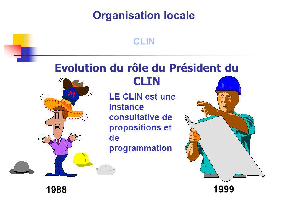 Evolution du rôle du Président du CLIN Organisation locale CLIN 1988 1999 LE CLIN est une instance consultative de propositions et de programmation