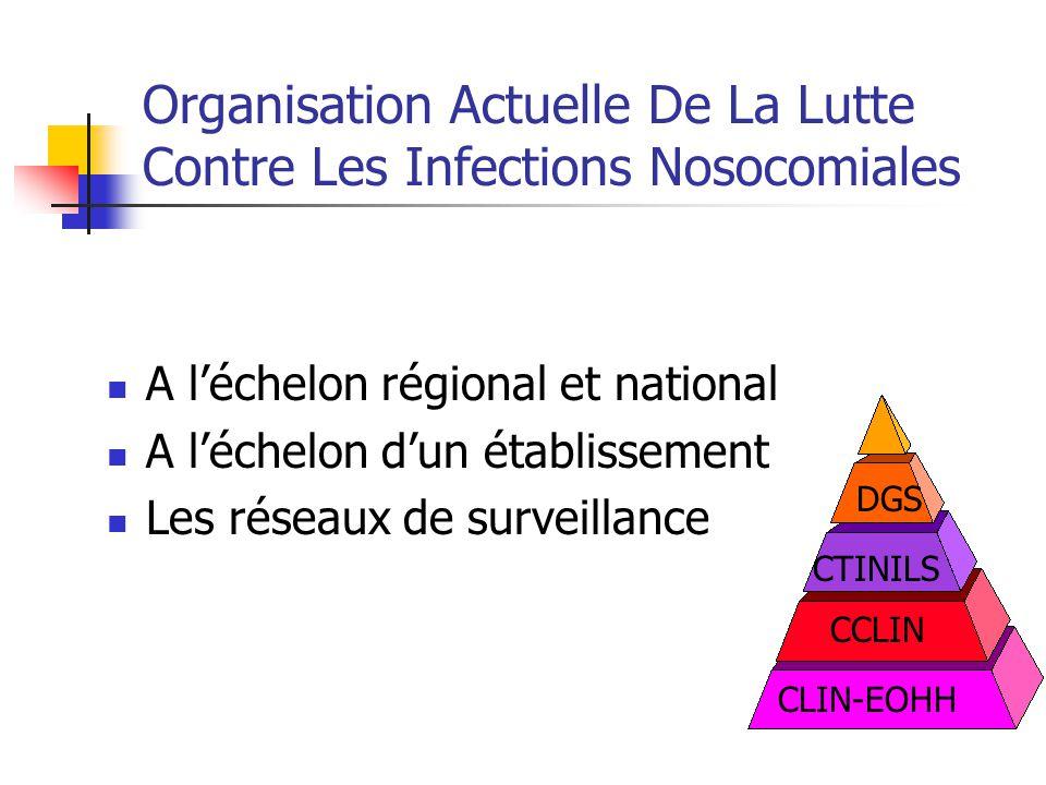Organisation Actuelle De La Lutte Contre Les Infections Nosocomiales A léchelon régional et national A léchelon dun établissement Les réseaux de surve