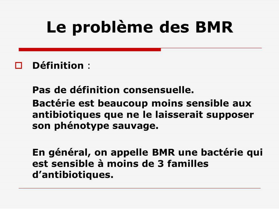 DES PLAIES ET DES GERMES… « PAIX AUX GERMES DE BONNE VOLONTE » La colonisation bactérienne est indispensable à la cicatrisation et, lutter contre elle