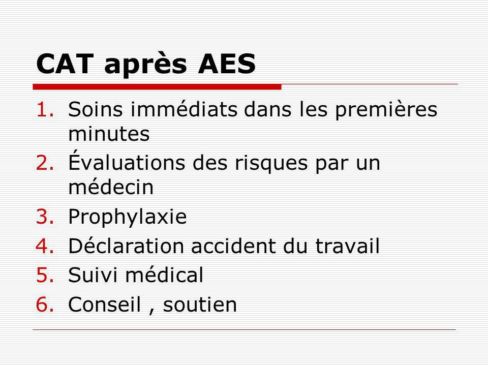 6- AES Conduite à tenir, à connaître impérativement !
