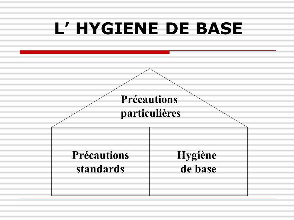 CAT: Soins immédiats EXPOSITION CUTANEE LAVAGE +RINCAGE (eau+savon) DESINFECTION 5mn (Dakin ou betadine) EXPOSITION MUQUEUSE RINCAGE ABONDANT : 5mn (e