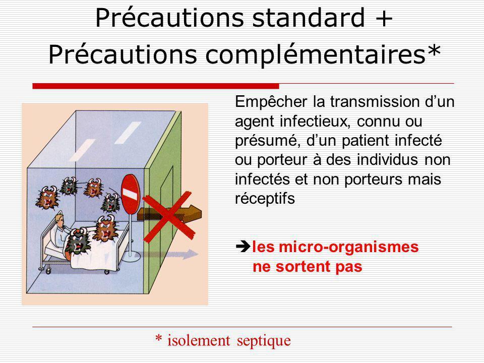 Isolement « septique » : indications Patient atteint d une infection naturellement contagieuse Patient infecté ou colonisé par un agent infectieux susceptible de disséminer Patient porteur d un agent infectieux multirésistant aux antibiotiques