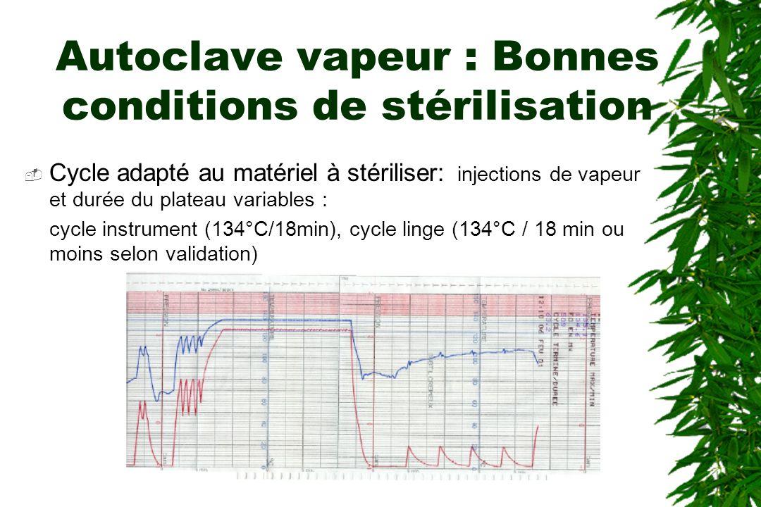 Autoclave vapeur : Bonnes conditions de stérilisation Cycle adapté au matériel à stériliser: injections de vapeur et durée du plateau variables : cycle instrument (134°C/18min), cycle linge (134°C / 18 min ou moins selon validation)