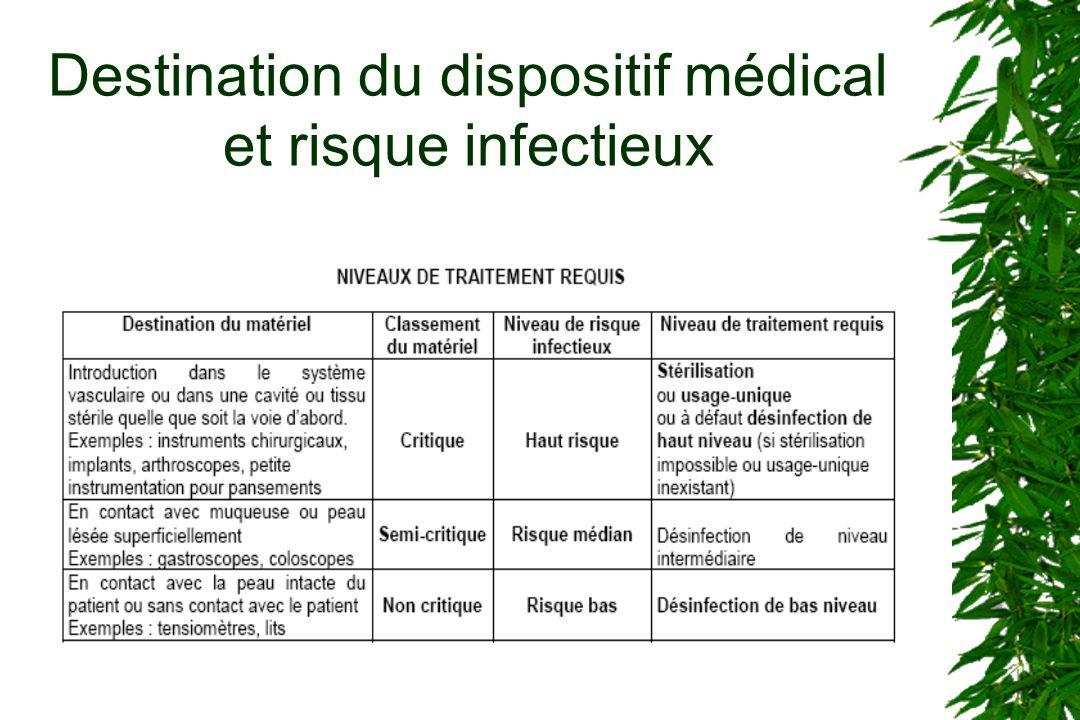 Destination du dispositif médical et risque infectieux