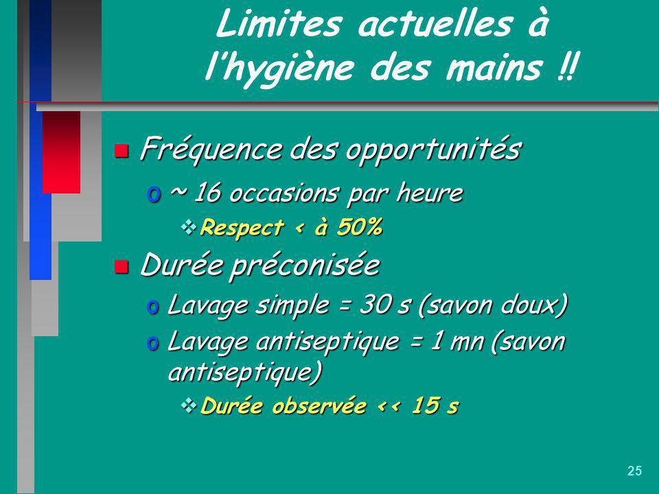 25 Limites actuelles à lhygiène des mains !! n Fréquence des opportunités o~ 16 occasions par heure Respect < à 50% Respect < à 50% n Durée préconisée