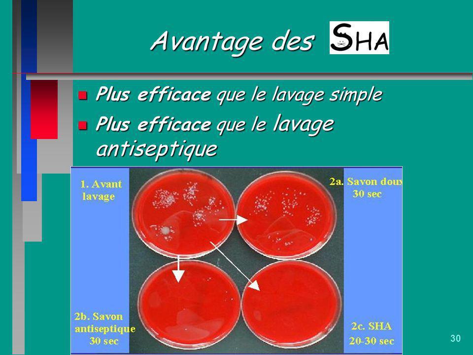30 Avantage des n Plus efficace que le lavage simple n Plus efficace que le lavage antiseptique