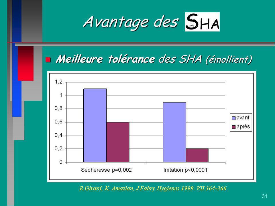 31 Avantage des n Meilleure tolérance des SHA (émollient) R.Girard, K. Amazian, J.Fabry Hygienes 1999. VII 364-366