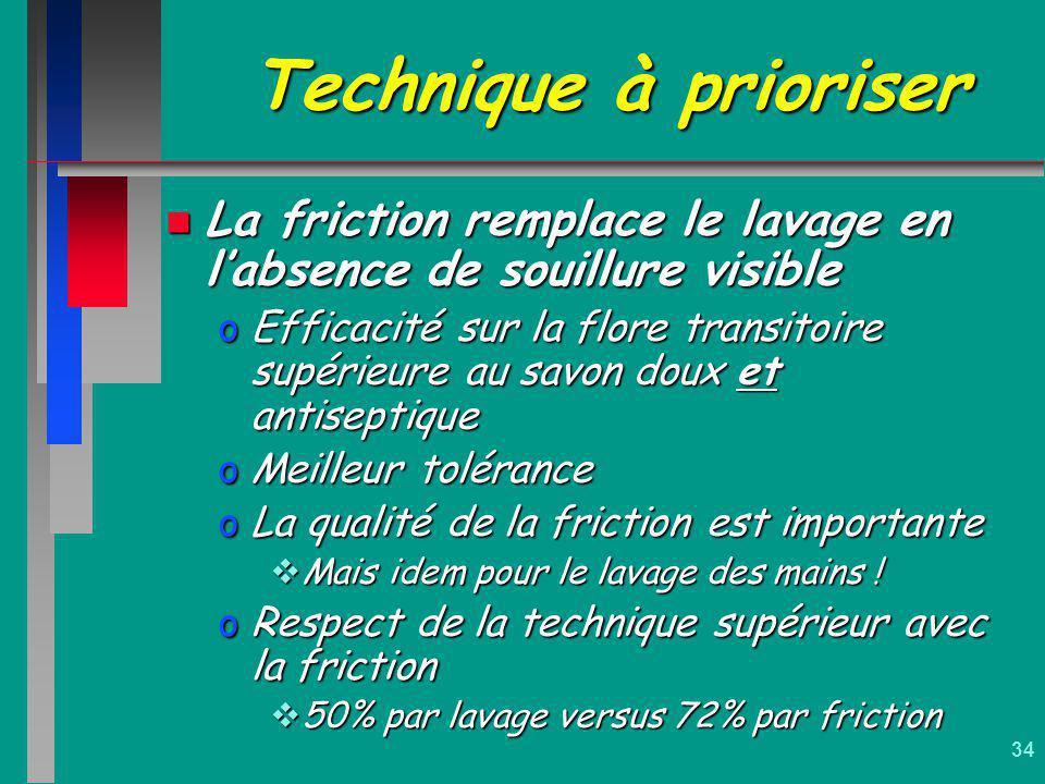 34 Technique à prioriser n La friction remplace le lavage en labsence de souillure visible oEfficacité sur la flore transitoire supérieure au savon do