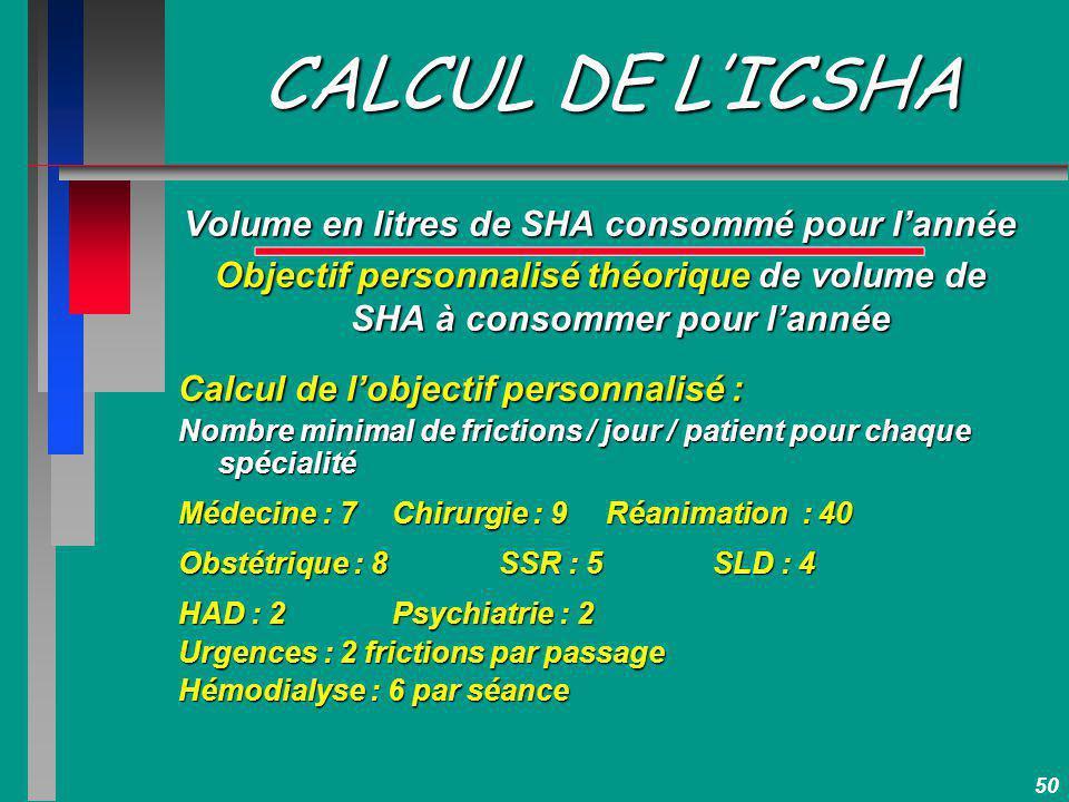 50 CALCUL DE LICSHA Volume en litres de SHA consommé pour lannée Objectif personnalisé théorique de volume de SHA à consommer pour lannée Calcul de lo
