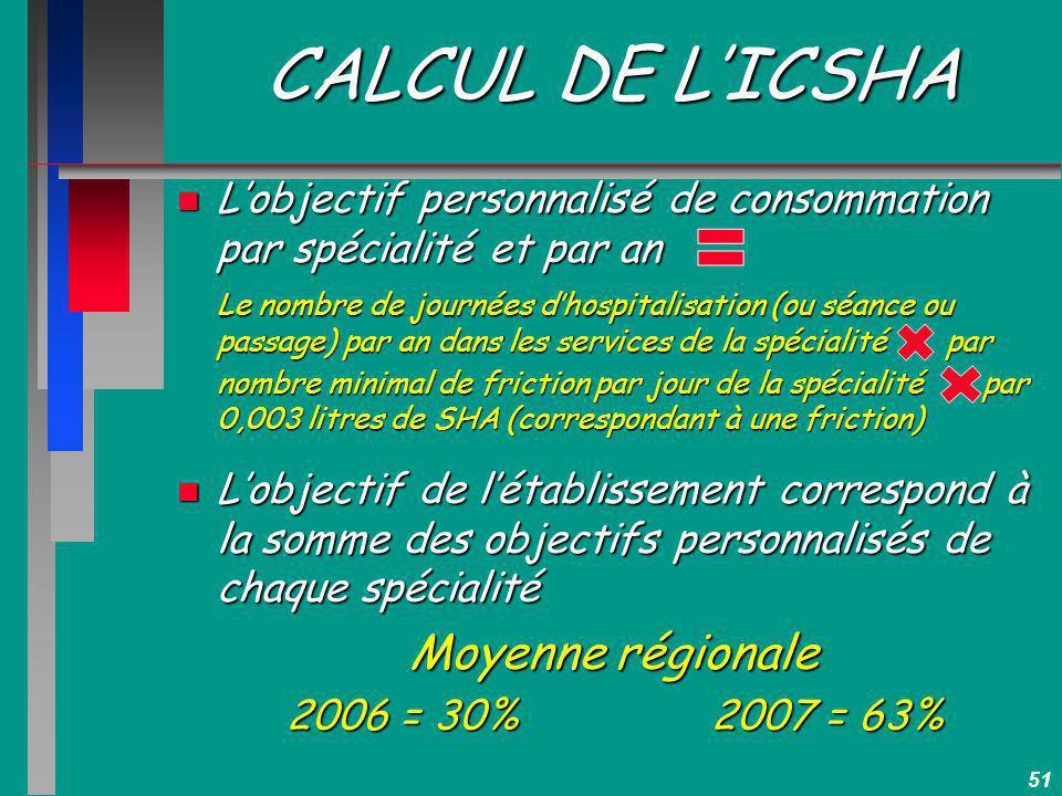 51 CALCUL DE LICSHA n Lobjectif personnalisé de consommation par spécialité et par an Le nombre de journées dhospitalisation (ou séance ou passage) pa
