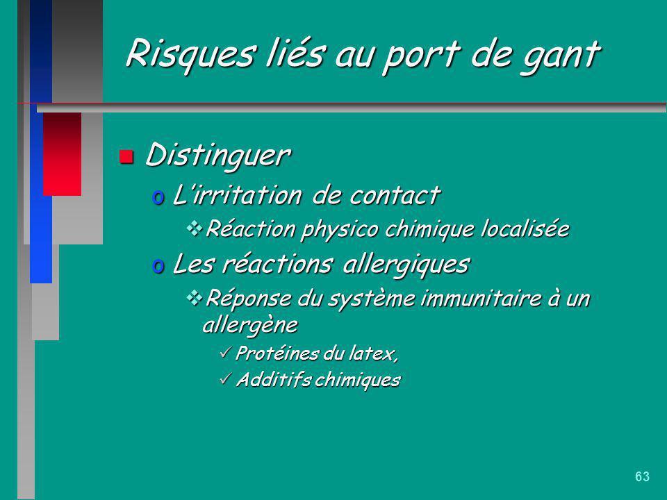 63 Risques liés au port de gant n Distinguer oLirritation de contact Réaction physico chimique localisée Réaction physico chimique localisée oLes réac