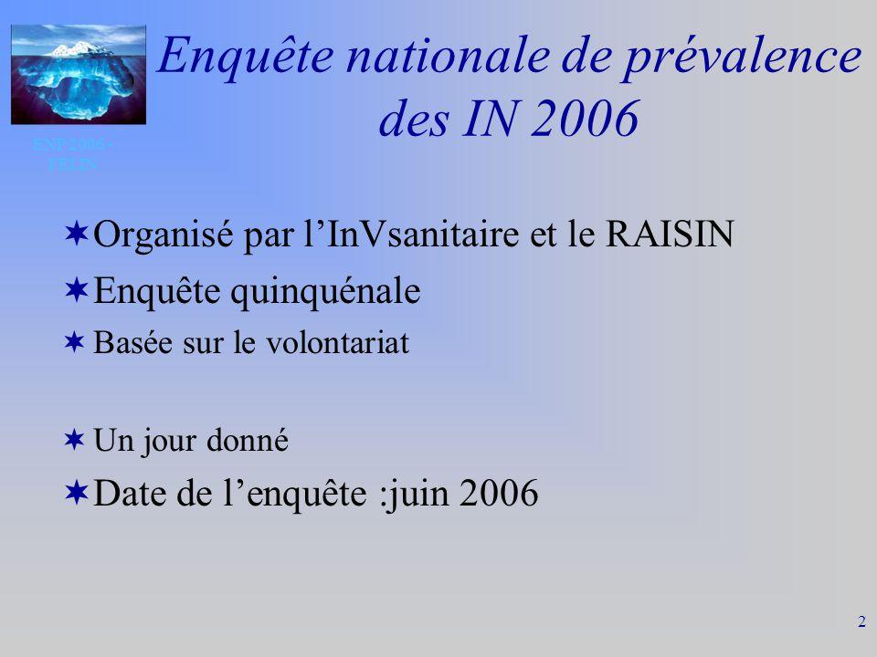 ENP 2006 - FELIN 2 Enquête nationale de prévalence des IN 2006 Organisé par lInVsanitaire et le RAISIN Enquête quinquénale Basée sur le volontariat Un jour donné Date de lenquête :juin 2006