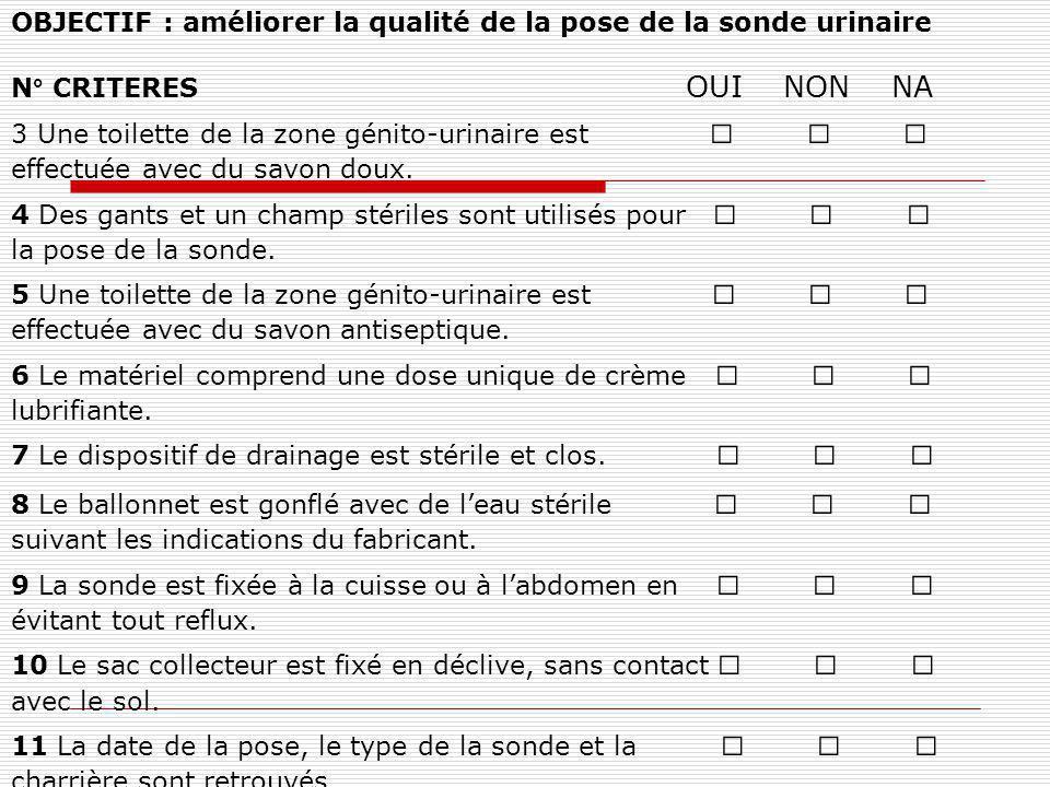 OBJECTIF : améliorer la qualité de la pose de la sonde urinaire N° CRITERES OUI NON NA 3 Une toilette de la zone génito-urinaire est effectuée avec du