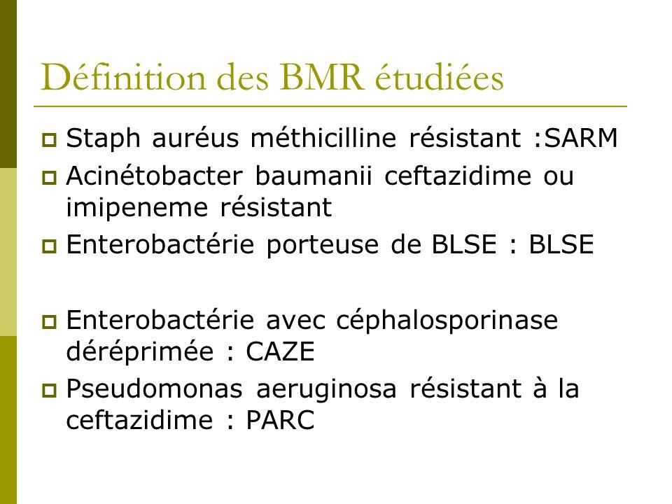 Définition des BMR étudiées Staph auréus méthicilline résistant :SARM Acinétobacter baumanii ceftazidime ou imipeneme résistant Enterobactérie porteus