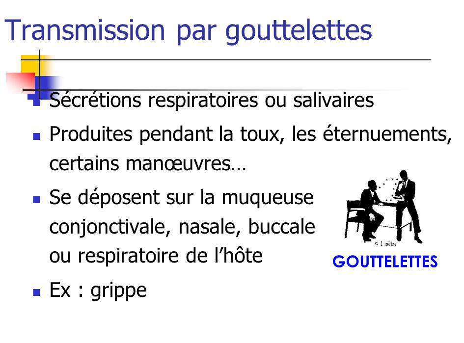 Transmission par gouttelettes Sécrétions respiratoires ou salivaires Produites pendant la toux, les éternuements, certains manœuvres… Se déposent sur la muqueuse conjonctivale, nasale, buccale ou respiratoire de lhôte Ex : grippe GOUTTELETTES