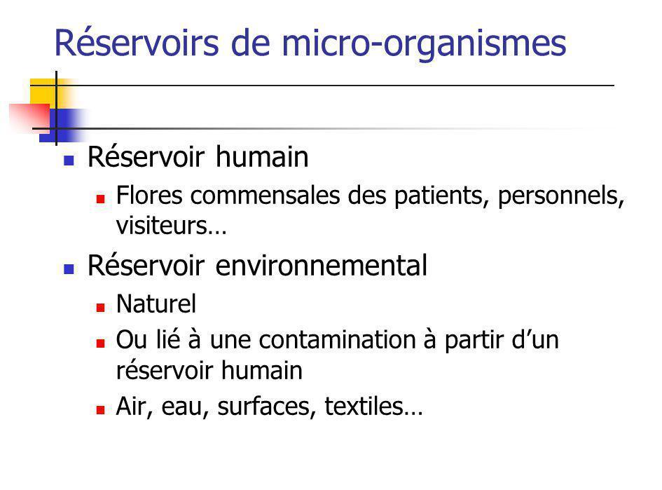 Réservoir humain Flores commensales des patients, personnels, visiteurs… Réservoir environnemental Naturel Ou lié à une contamination à partir dun réservoir humain Air, eau, surfaces, textiles… Réservoirs de micro-organismes