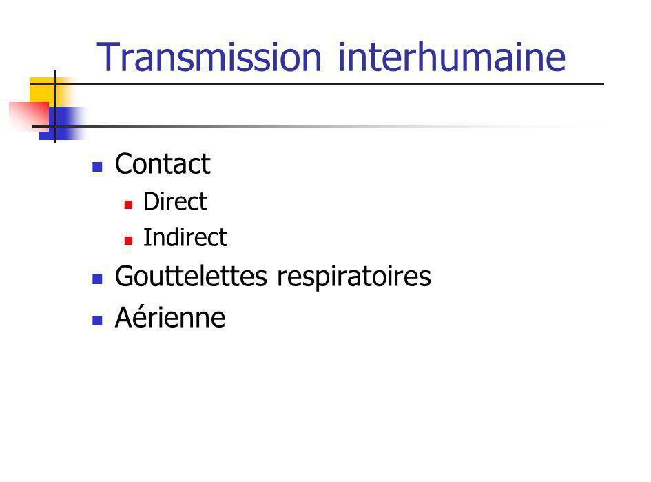 Transmission par contact Direct ou indirect Mains ++++ CONTACT direct CONTACT indirect